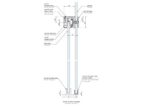 System drzwi przesuwnych AJ51