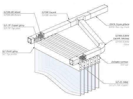 System składano - przesuwny SLF300